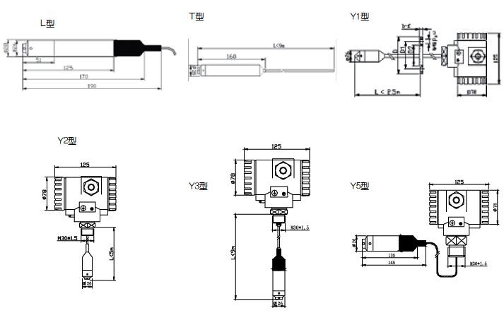液位变送器(液位传感器)
