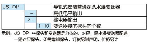 QQ截图20141106102118