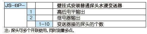 QQ截图20141106132153