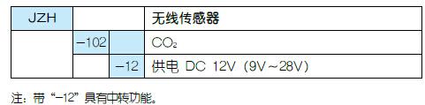 QQ截图20141121135338