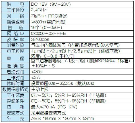 QQ截图20141121140216