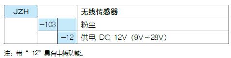 QQ截图20141121140226