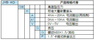 QQ截图20141127143621
