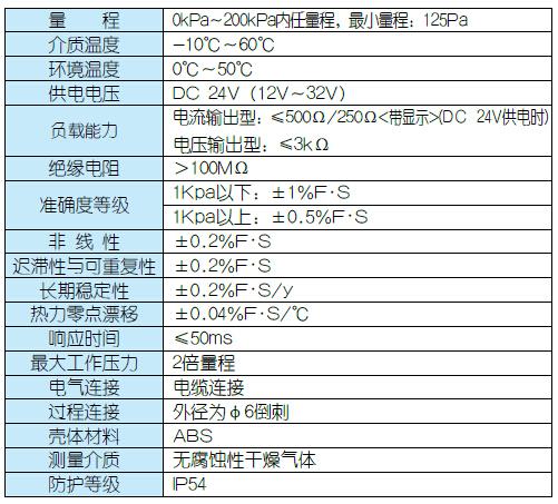 QQ截图20150113170036