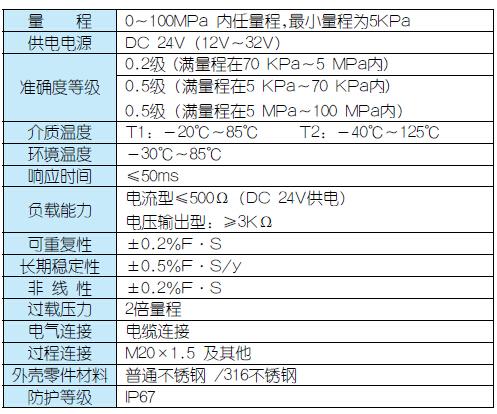 QQ截图20150113170536