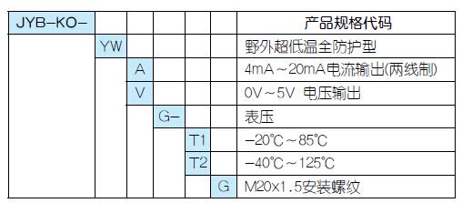 QQ截图20150113170753