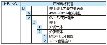 QQ截图20150115141551