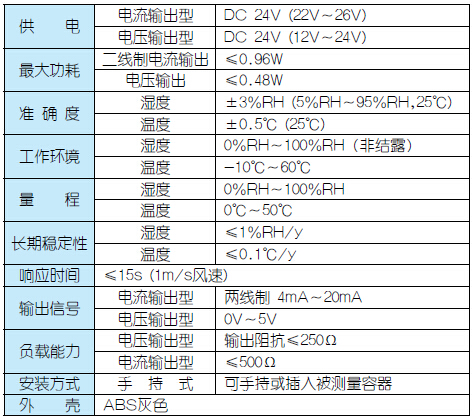 QQ截图20150119100734