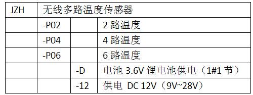 QQ截图20151221093445