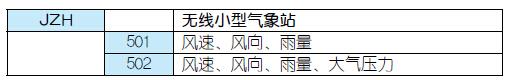 QQ截图20160119104342