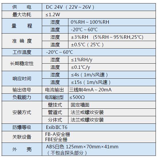 QQ截图20160119114105