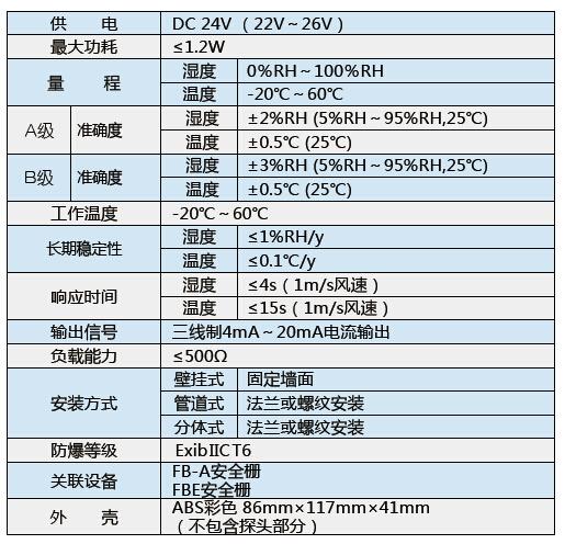 QQ截图20160119155210