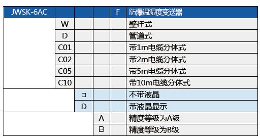 QQ截图20160119155225